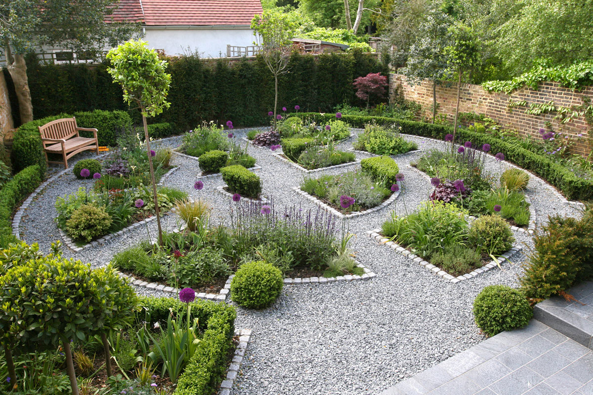Garden Ideas Pinterest Renovating Ideas