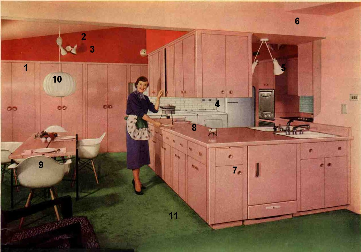 Kitchen wallpaper retro - Kitchen Wallpaper Retro Re Decorating Ideas