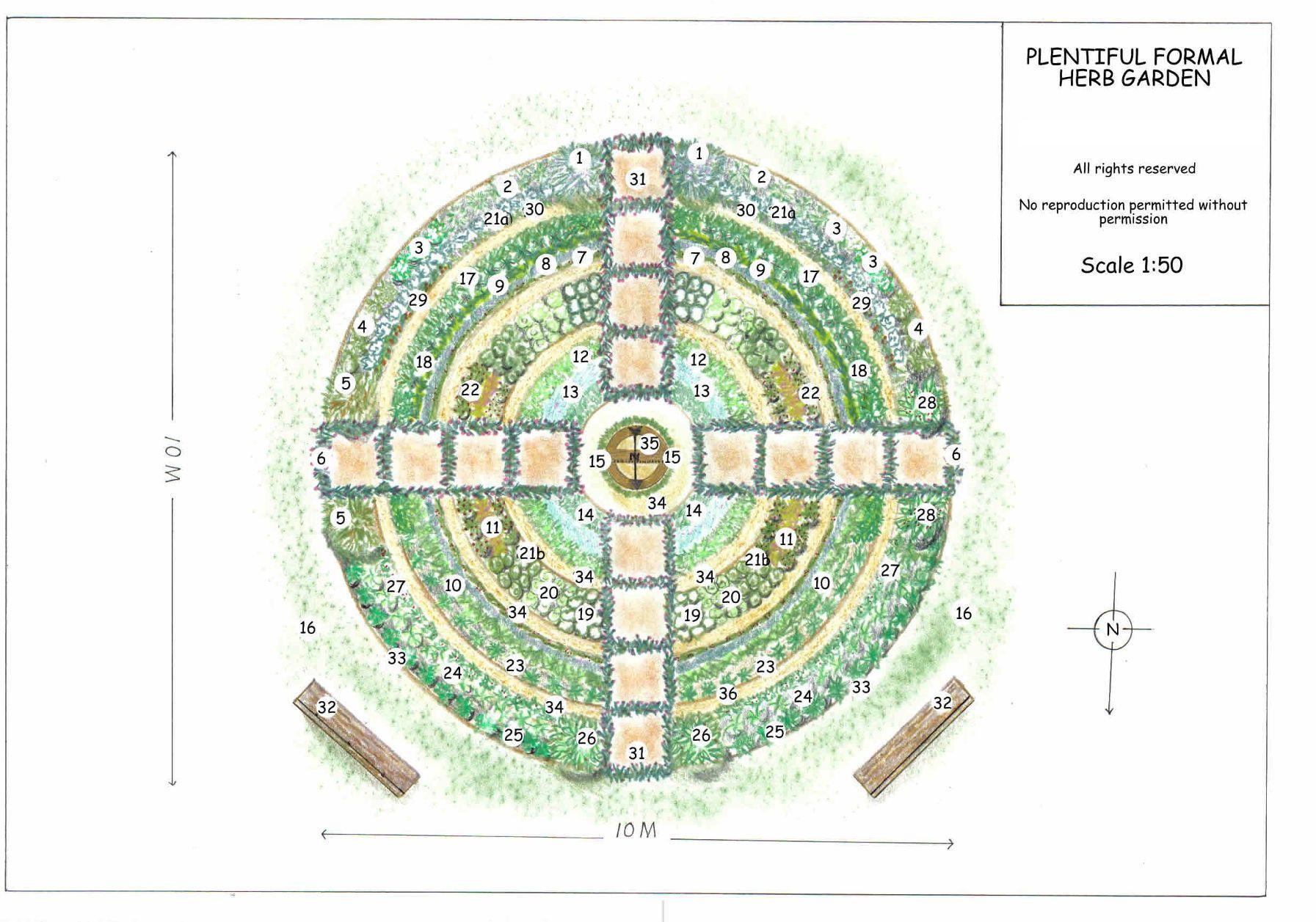 traditional garden layout  ideas  enhancedhomes, Garden idea