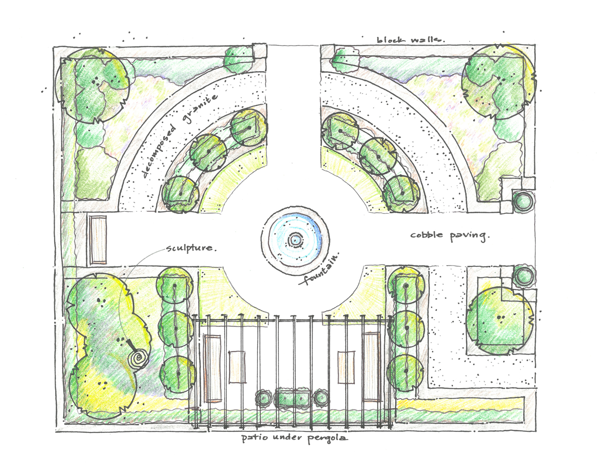Landscaping Layout Ideas : Traditional garden layout house decor ideas
