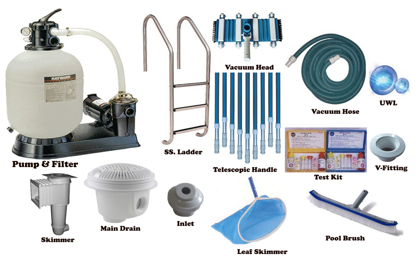 Pool Accessories and Parts for You